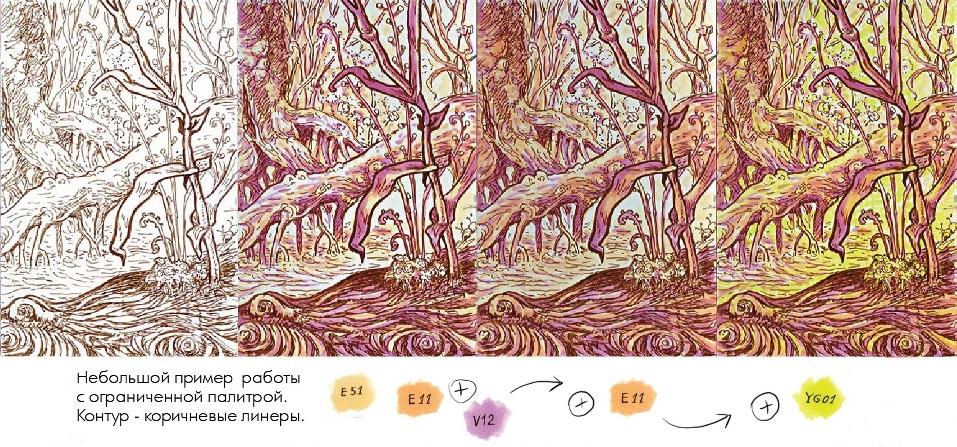 Рисунок в зависимости от выбора того или иного цвета маркера
