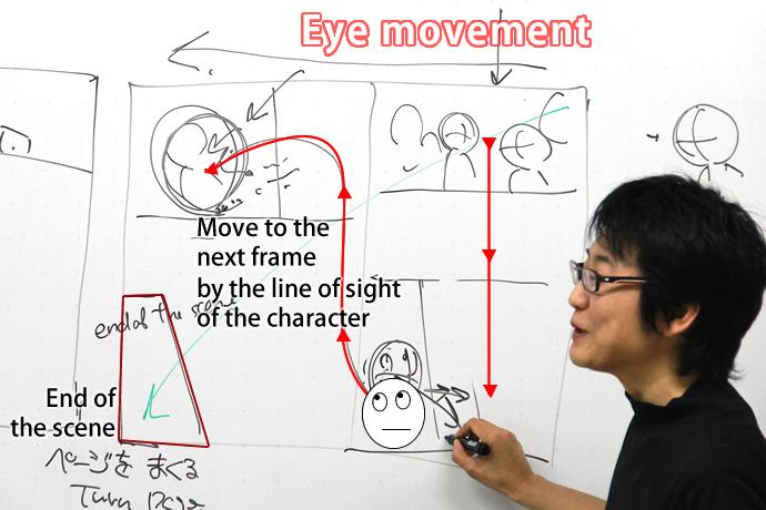 Преподаватель школы объясняет направление взгляда читателя на странице манги © Нихон Манга Дзюку