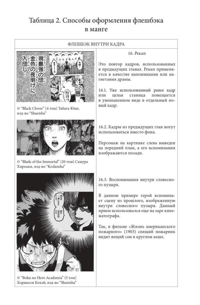 Свирин Алексей - Способы оформления флешбэка в манге (материал в таблицах)