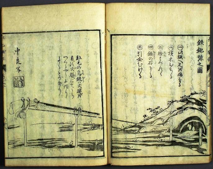 Ловушка с привязанным ружьем из книги Морисима Тю̄рё̄ «Кōмō дзацува» («Разнообразные наблюдения над рыжеволосыми», 1787)