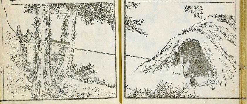Устройство ловушки с привязанным перед логовом медведя ружьем – «Манга Хокусая», том 13, cтр. 15l –16r