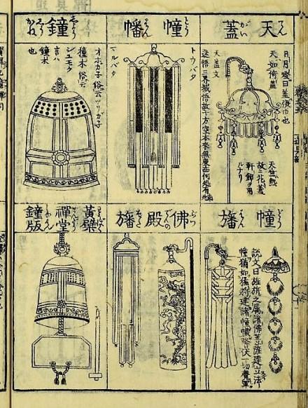 «Буцудзо̄ дзуи» («Свод буддийской иконографии», 1690), составленный Канō Хидэнобу